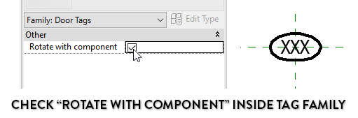 rotar-con-componente