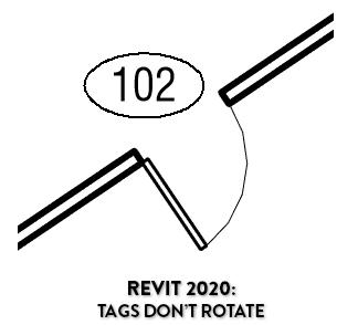 rotar-etiquetas-revit